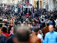 Türkiye'nin insani gelişme performansı