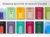 Türkiye Kültür ve Sanat Yıllıkları ücretsiz erişime açıldı