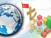Küresel ekonomide Türkiye ve İslâm dünyası